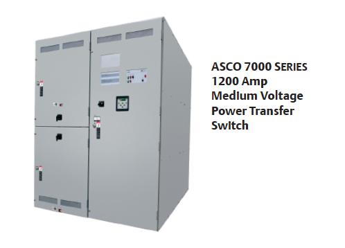 Asco 7000 Series Medium Voltage Transfer Switch Kentech